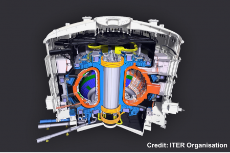 fibre optic based acoustic emission monitoring system, ITER organisation